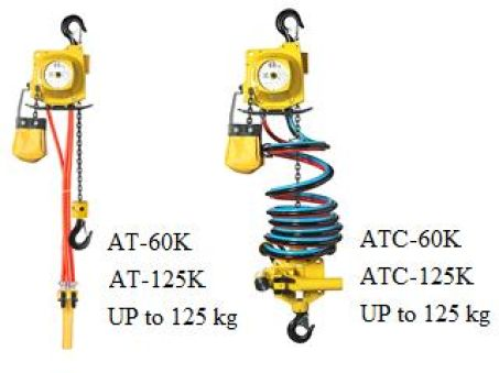 Chain Model (EHL.AT) 1
