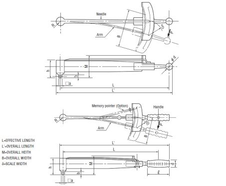 Beam Type Torque Wrench (SF/F) 3