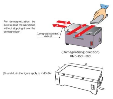 Table Type Demagnetizer (KMD) 2